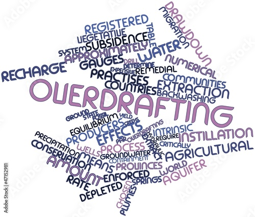Word cloud for Overdrafting