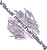 Word cloud for Visual merchandising poster