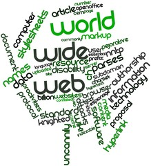 Word cloud for World Wide Web
