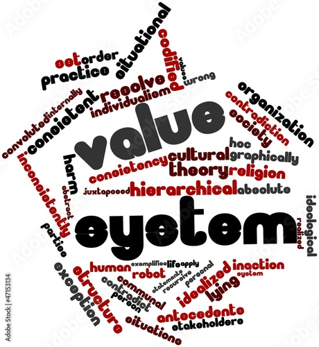 Word cloud for Value system