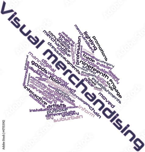 Word cloud for Visual merchandising