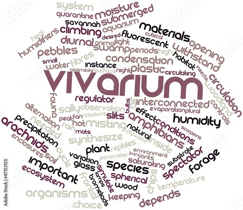 Word cloud for Vivarium