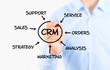 Customer relationship management process