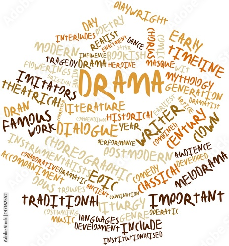 Word cloud for Drama