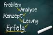 Kreidetafel mit Problem, Analyse, Konzept, Lösung und Erfolg
