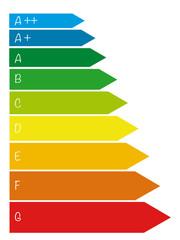 Vektor Energieeffizienzklassen