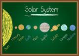 Fototapete Sonne - Solar - Andere