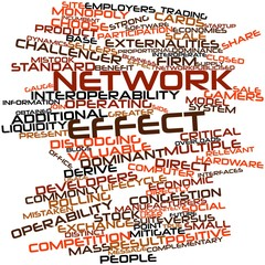 Word cloud for Network effect