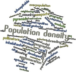 Word cloud for Population density