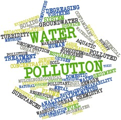 Word cloud for Water pollution