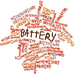 Word cloud for Battery