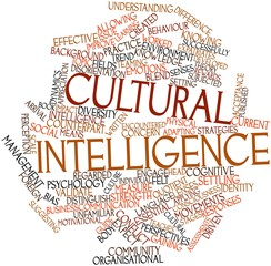 Word cloud for Cultural intelligence