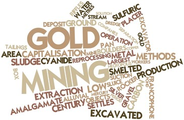 Word cloud for Gold mining
