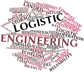 Word cloud for Logistic engineering