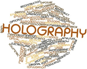 Word cloud for Holography