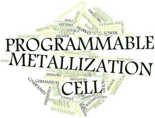 Word cloud for Programmable metallization cell