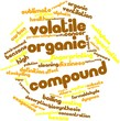 Word cloud for Volatile organic compound