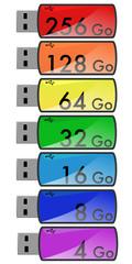 Capacités Clefs USB