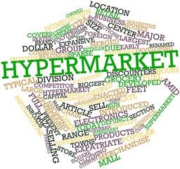Word cloud for Hypermarket