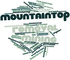 Word cloud for Mountaintop removal mining