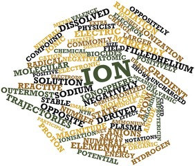 Word cloud for Ion