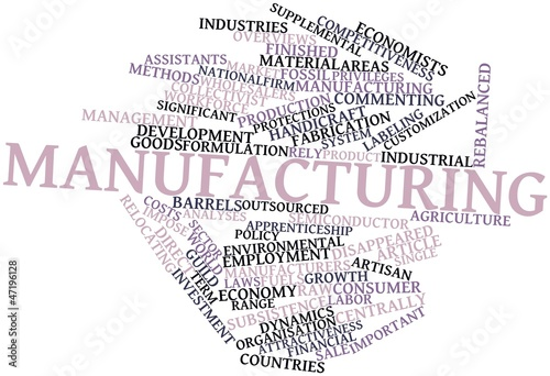 Word cloud for Manufacturing