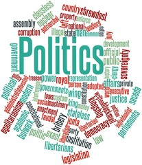 Word cloud for Politics