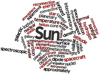 Word cloud for Sun