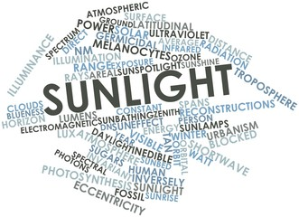 Word cloud for Sunlight
