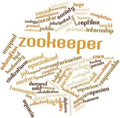 Word cloud for Zookeeper