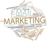 Word cloud for Email marketing