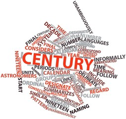 Word cloud for Century
