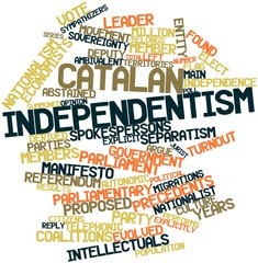 Word cloud for Catalan independentism