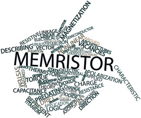 Word cloud for Memristor
