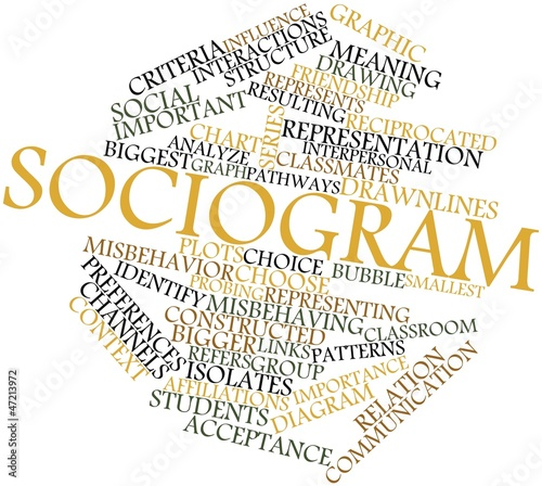 Word cloud for Sociogram