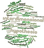 Word cloud for Interdimensional hypothesis