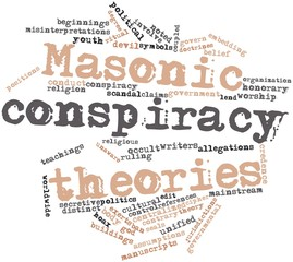 Word cloud for Masonic conspiracy theories