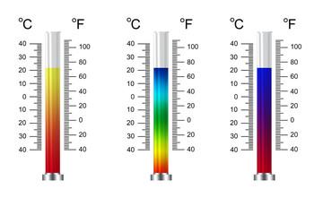 Termometro