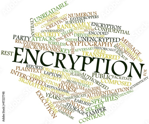 Word cloud for Encryption