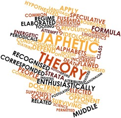 Word cloud for Japhetic theory