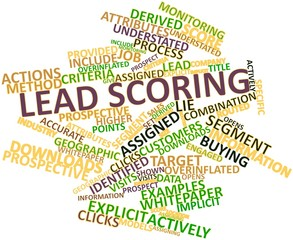 Word cloud for Lead scoring