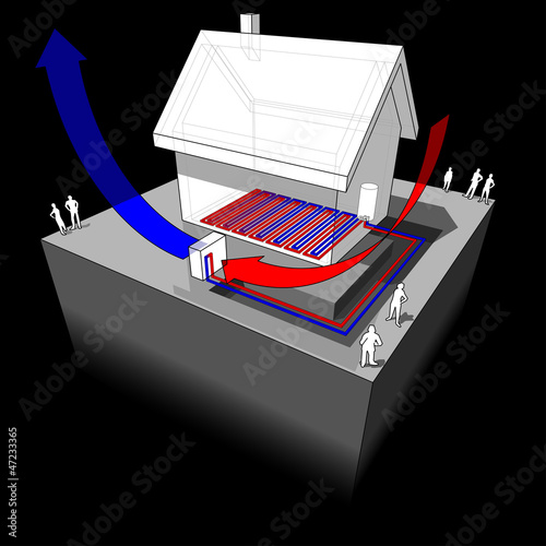 air source heat pump combined with underfloor heating