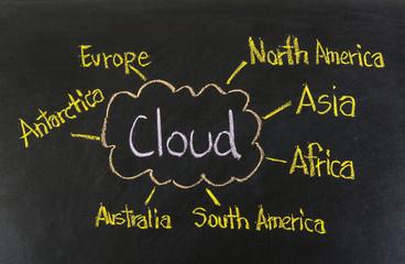 cloud networking concept on blackboard