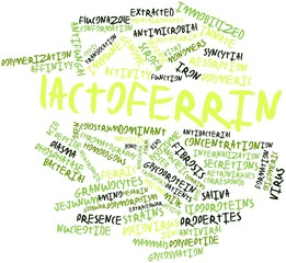 Word cloud for Lactoferrin