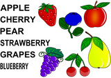 Fruit with descriptions poster