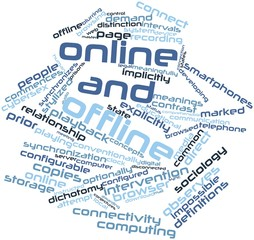 Word cloud for Online and offline