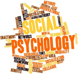 Word cloud for Social psychology
