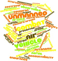 Word cloud for Unmanned combat air vehicle
