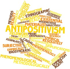Word cloud for Antipositivism