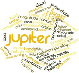 Word cloud for Jupiter